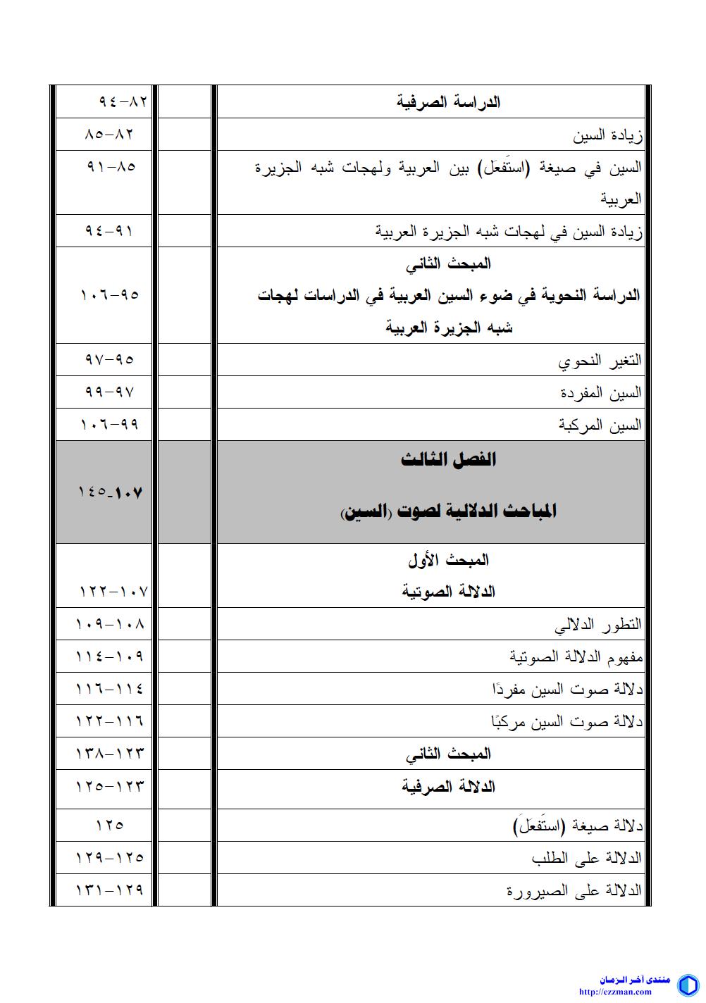السين العربية لهجات الجزيرة العربية